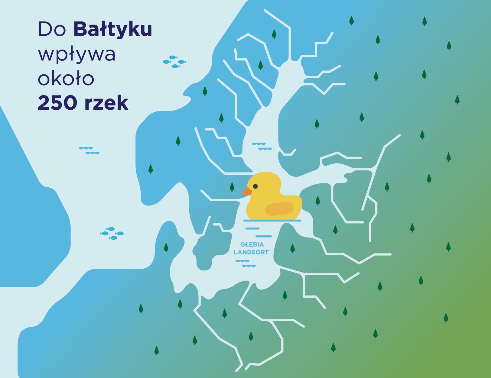 Ile wody mieści Bałtyk?