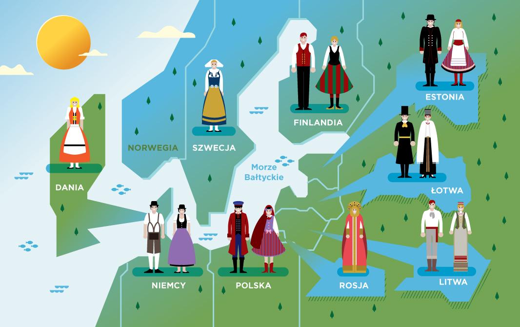 Cechy Morza Bałtyckiego
