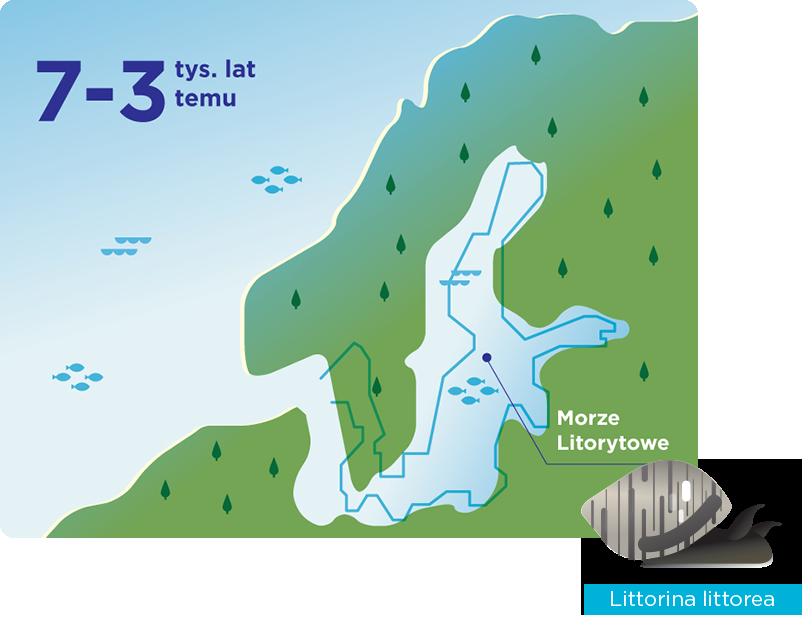 Morze Litorytowe