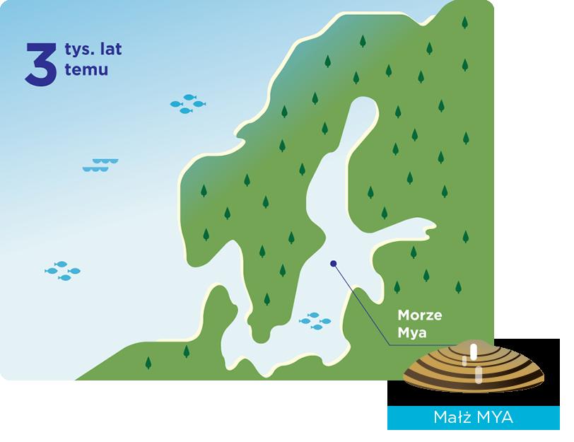 Morze Mya